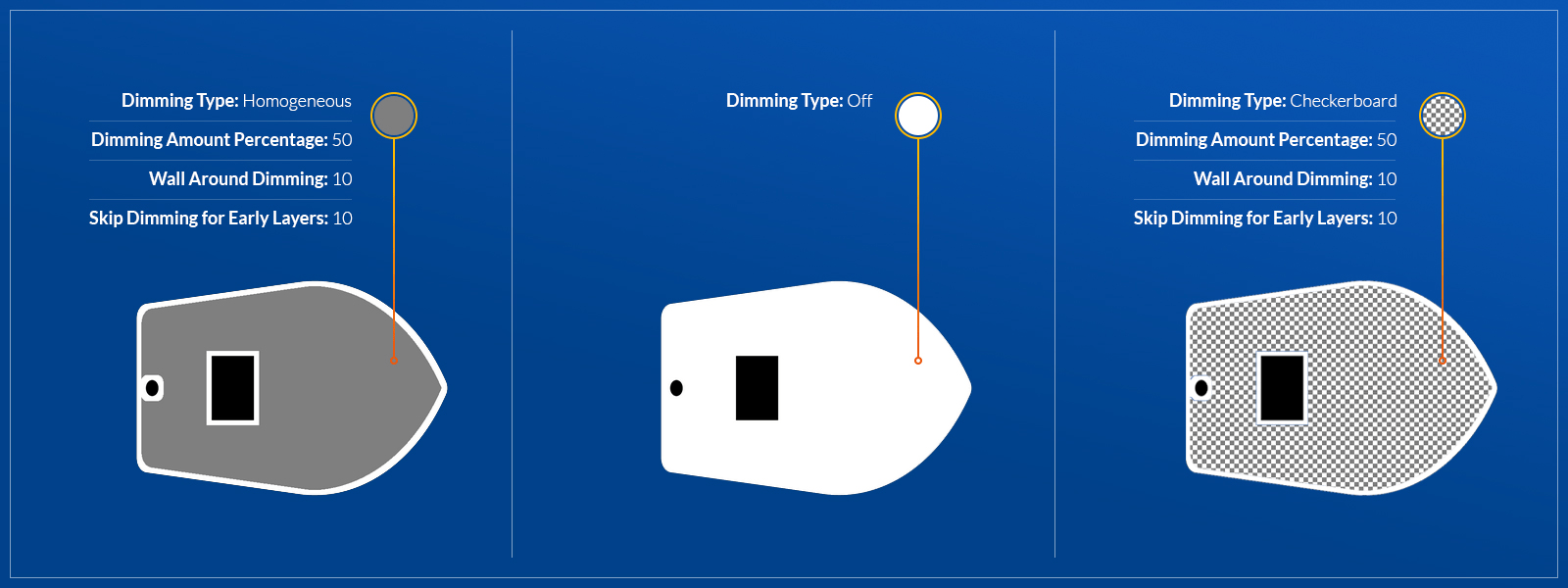 What is the Pixel Dimming?
