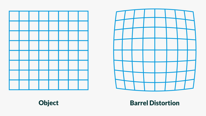 What is the Lens Barrel Factor?